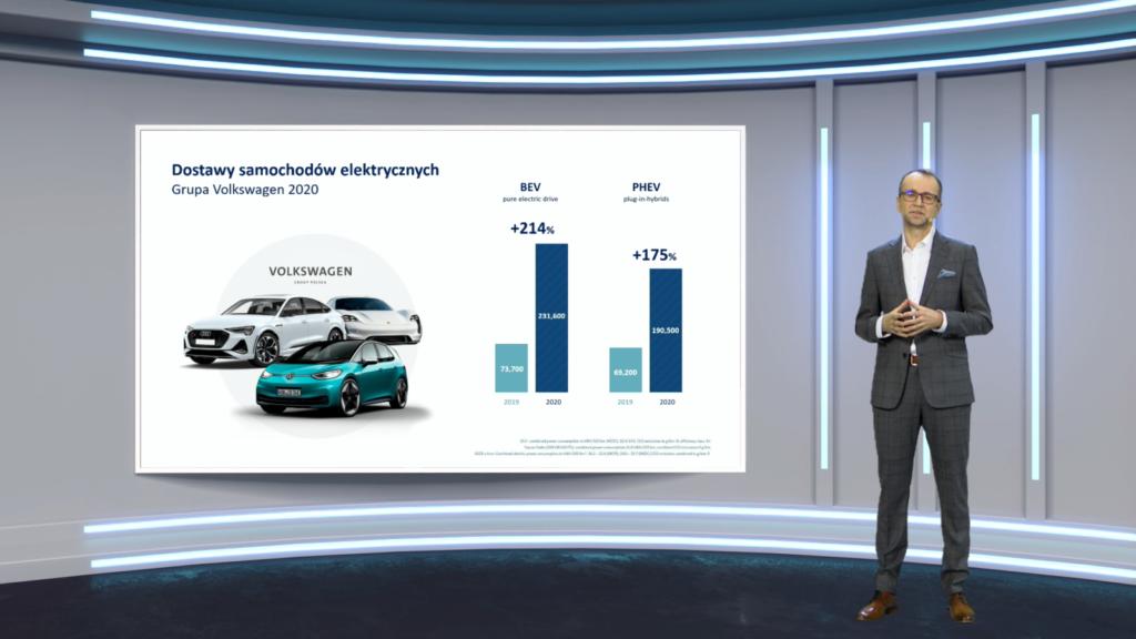 Konferencja prasowa Pavel Šolc, Prezes Zarządu Volkswagen Group Polska